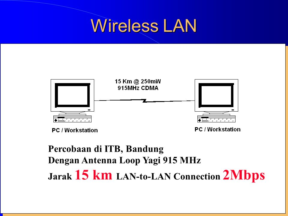Institut Teknologi Bandung Wireless LAN Percobaan di ITB, Bandung Dengan Antenna Loop Yagi 915 MHz Jarak 15 km LAN-to-LAN Connection 2Mbps