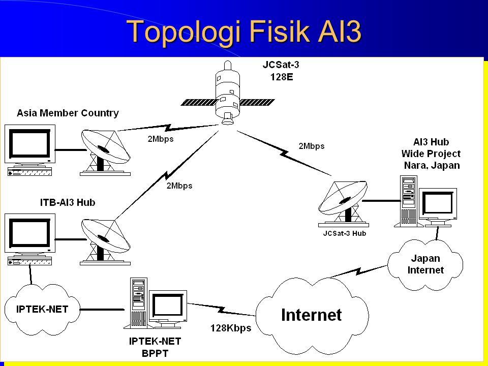 Institut Teknologi Bandung Topologi Fisik AI3