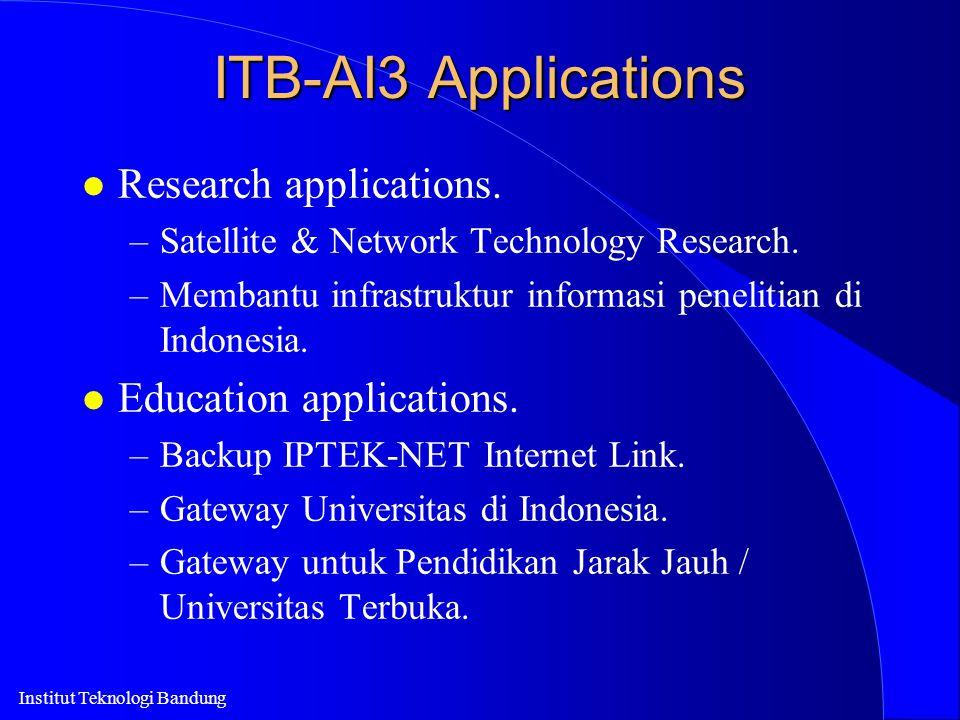 Institut Teknologi Bandung ITB-AI3 Applications l Research applications. –Satellite & Network Technology Research. –Membantu infrastruktur informasi p