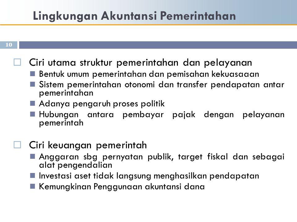 Lingkungan Akuntansi Pemerintahan 10  Ciri utama struktur pemerintahan dan pelayanan Bentuk umum pemerintahan dan pemisahan kekuasaaan Sistem pemerin