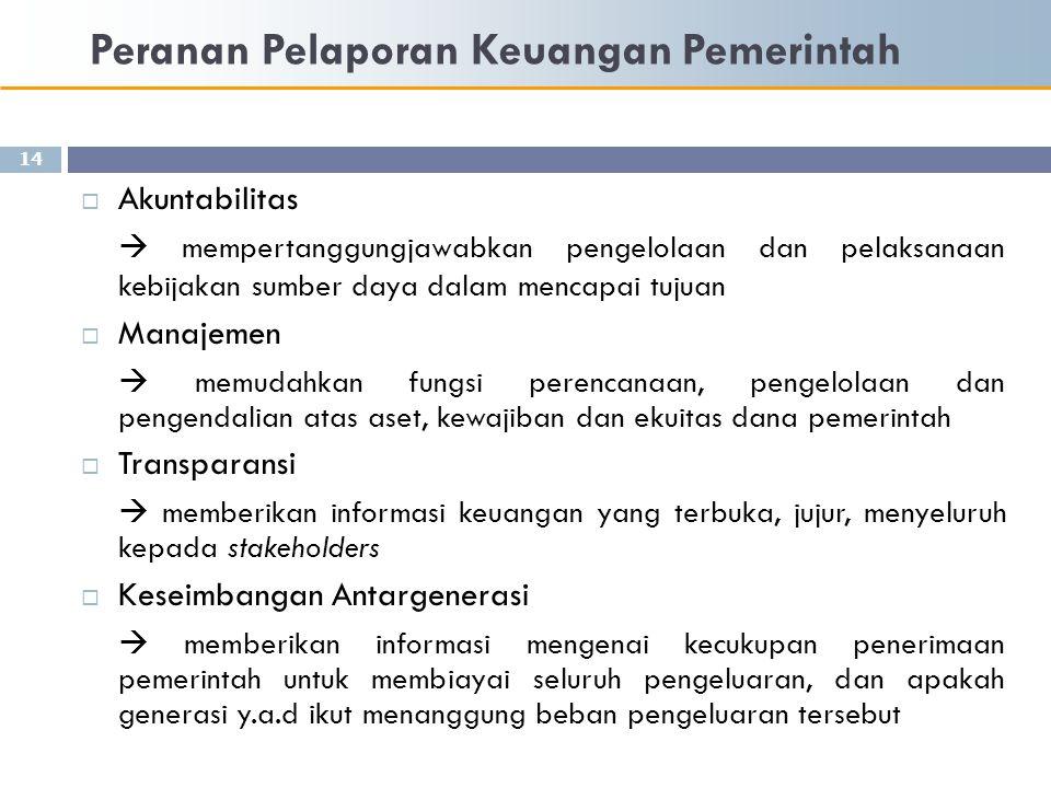 Peranan Pelaporan Keuangan Pemerintah 14  Akuntabilitas  mempertanggungjawabkan pengelolaan dan pelaksanaan kebijakan sumber daya dalam mencapai tuj