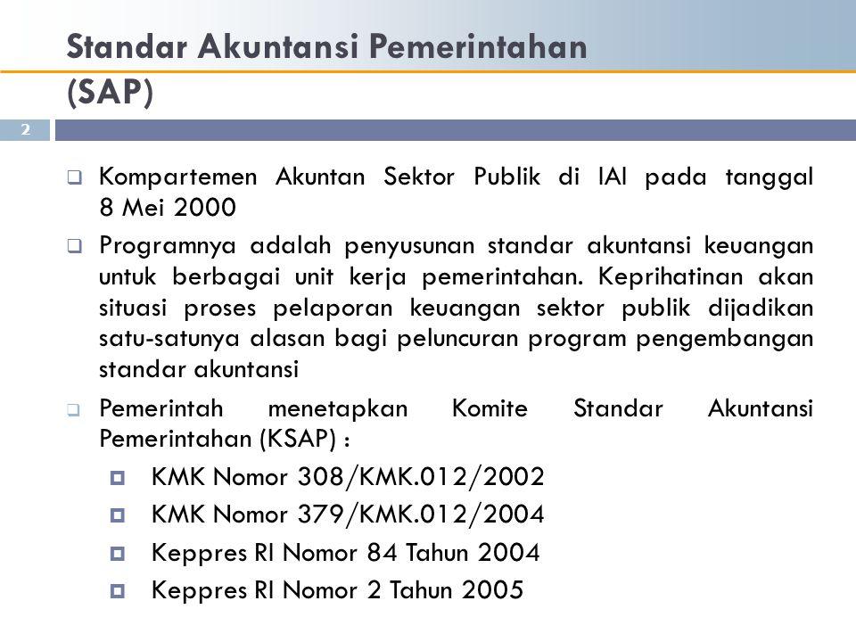 Standar Akuntansi Pemerintahan (SAP)  Kompartemen Akuntan Sektor Publik di IAI pada tanggal 8 Mei 2000  Programnya adalah penyusunan standar akuntan