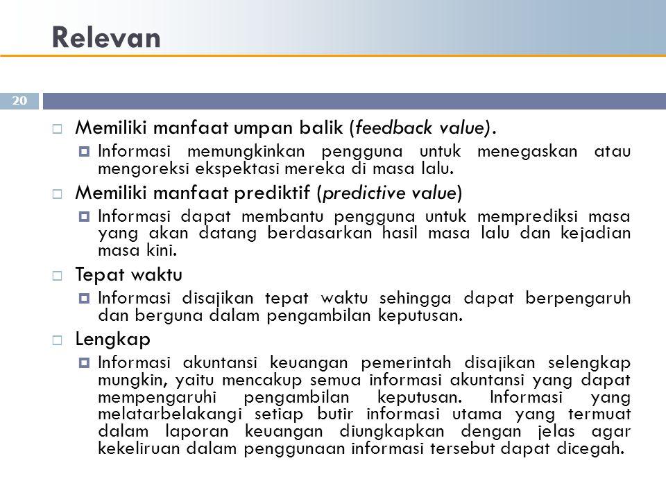 Relevan 20  Memiliki manfaat umpan balik (feedback value).  Informasi memungkinkan pengguna untuk menegaskan atau mengoreksi ekspektasi mereka di ma