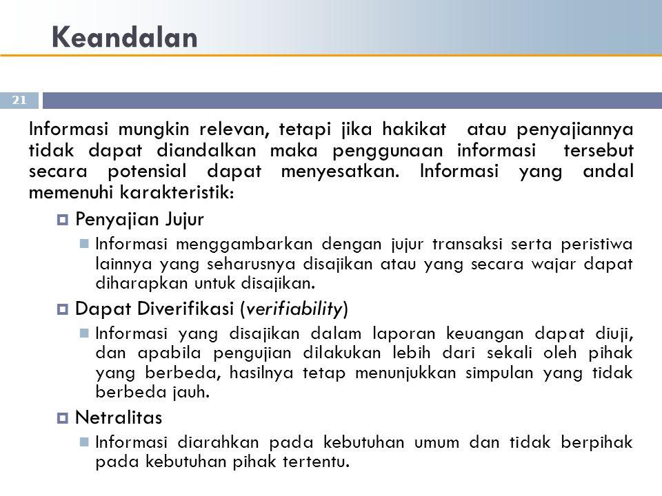 Keandalan 21 Informasi mungkin relevan, tetapi jika hakikat atau penyajiannya tidak dapat diandalkan maka penggunaan informasi tersebut secara potensi