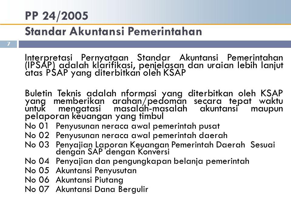 PP 24/2005 Standar Akuntansi Pemerintahan Interpretasi Pernyataan Standar Akuntansi Pemerintahan (IPSAP) adalah klarifikasi, penjelasan dan uraian leb