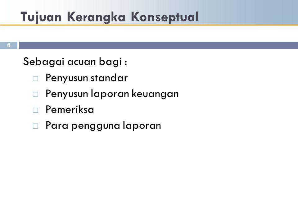 Karakteristik Kualitatif Laporan Keuangan 19  Relevan;  Andal;  Dapat dibandingkan; dan  Dapat dipahami