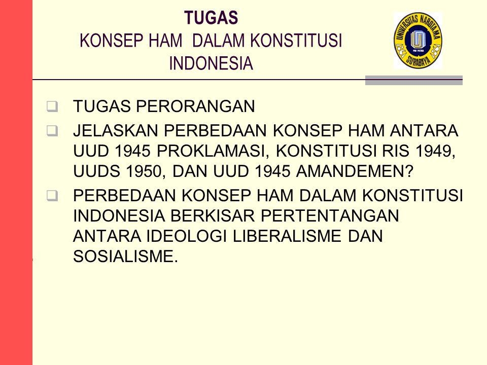 TUGAS KONSEP HAM DALAM KONSTITUSI INDONESIA  TUGAS PERORANGAN  JELASKAN PERBEDAAN KONSEP HAM ANTARA UUD 1945 PROKLAMASI, KONSTITUSI RIS 1949, UUDS 1950, DAN UUD 1945 AMANDEMEN.