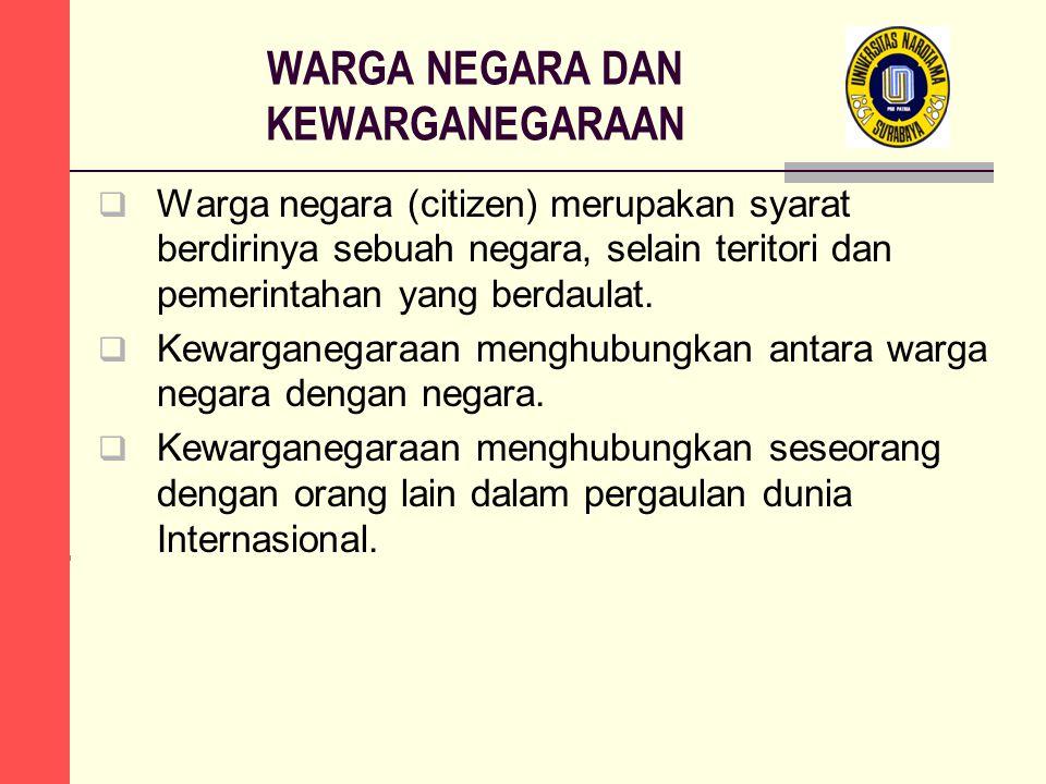 WARGA NEGARA DAN KEWARGANEGARAAN  Warga negara (citizen) merupakan syarat berdirinya sebuah negara, selain teritori dan pemerintahan yang berdaulat.