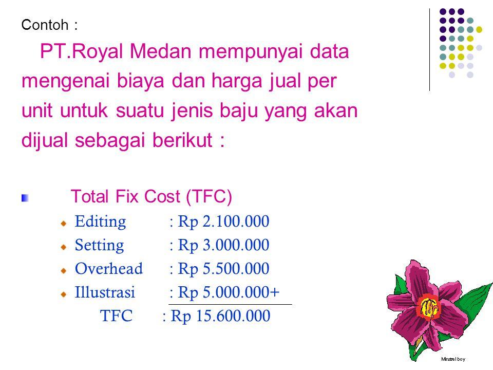 Avarage Variabel Cost Benang: Rp 5.500 Upah tukang jahit : Rp 8.000 Kancing: Rp 3.500 Kain : Rp 25.000 + AVC : Rp 42.000 Harga baju per unit Rp 50.500 Q BEP = (Rp 15.600.000) (Rp 50.500 – Rp 42.000) =1835,3 unit Q sales = (Rp 15.600.000) (1 – Rp 42.000 Rp 50.500) = Rp 78.000.000