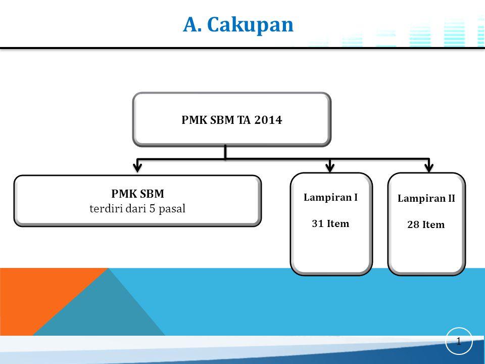 PMK SBM TA 2014 PMK SBM terdiri dari 5 pasal Lampiran I 31 Item 1 Lampiran II 28 Item A. Cakupan