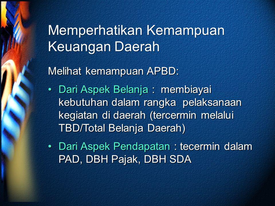 Memperhatikan Kemampuan Keuangan Daerah Melihat kemampuan APBD: Dari Aspek Belanja : membiayai kebutuhan dalam rangka pelaksanaan kegiatan di daerah (