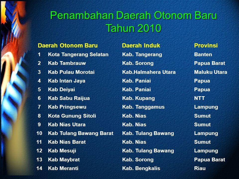 Penambahan Daerah Otonom Baru Tahun 2010 Provinsi 1Kota Tangerang SelatanKab. TangerangBanten 2Kab TambrauwKab. SorongPapua Barat 3Kab Pulau MorotaiKa