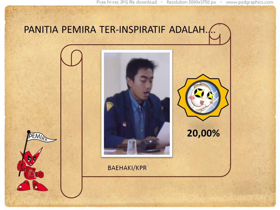 PANITIA PEMIRA TER-INSPIRATIF ADALAH.... BAEHAKI/KPR 20,00%