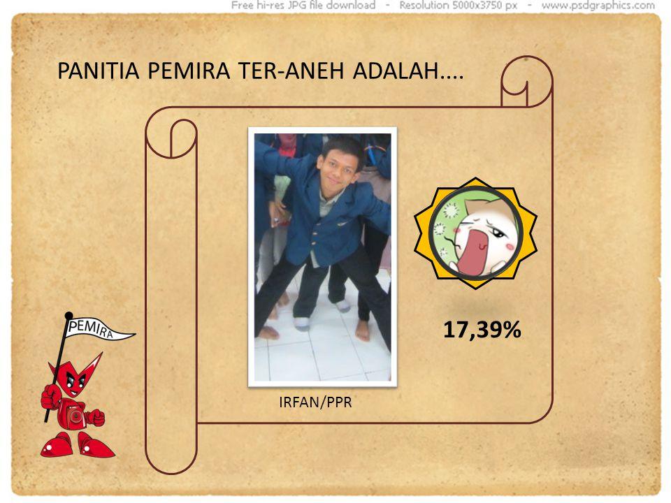 PANITIA PEMIRA TER-ANEH ADALAH.... IRFAN/PPR 17,39%