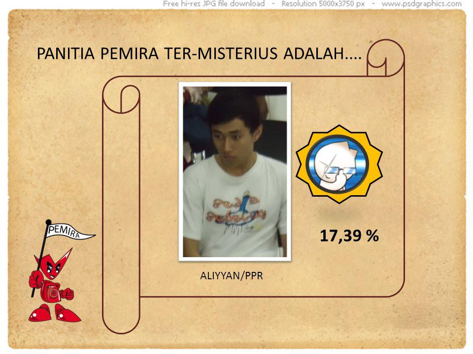 PANITIA PEMIRA TER-MISTERIUS ADALAH.... 17,39 % ALIYYAN/PPR