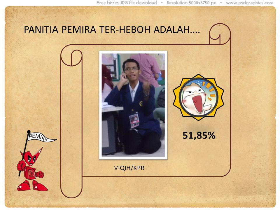 PANITIA PEMIRA TER-HEBOH ADALAH.... VIQIH/KPR 51,85%