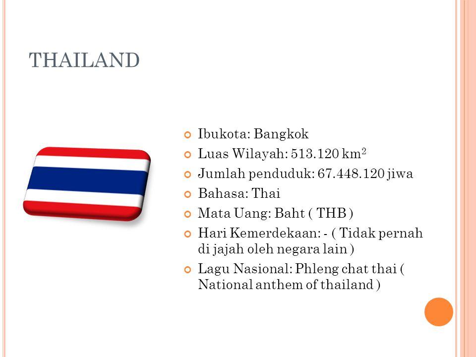 THAILAND Ibukota: Bangkok Luas Wilayah: 513.120 km 2 Jumlah penduduk: 67.448.120 jiwa Bahasa: Thai Mata Uang: Baht ( THB ) Hari Kemerdekaan: - ( Tidak