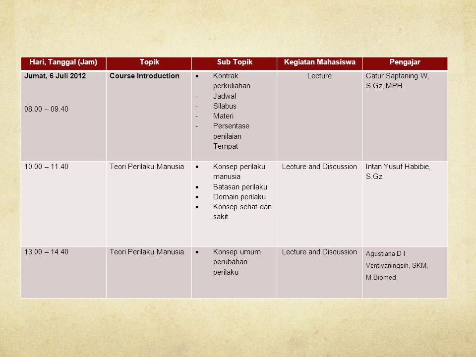Hari, Tanggal (Jam)TopikSub TopikKegiatan MahasiswaPengajar Jumat, 6 Juli 2012 08.00 – 09.40 Course Introduction  Kontrak perkuliahan -Jadwal -Silabu