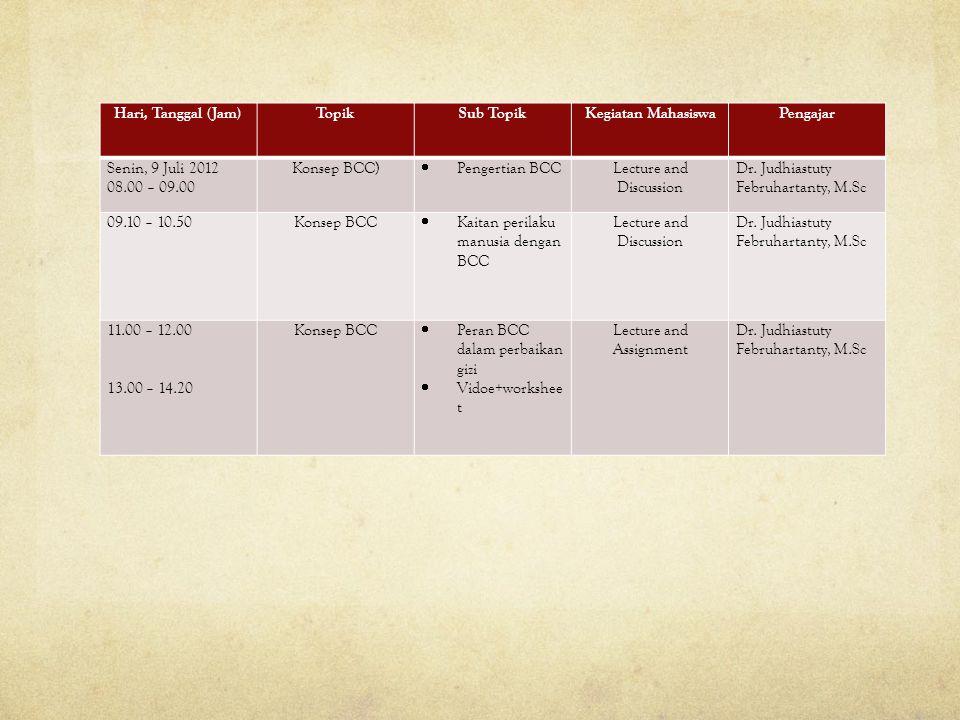 Hari, Tanggal (Jam)TopikSub TopikKegiatan MahasiswaPengajar Senin, 9 Juli 2012 08.00 – 09.00 Konsep BCC)  Pengertian BCC Lecture and Discussion Dr.