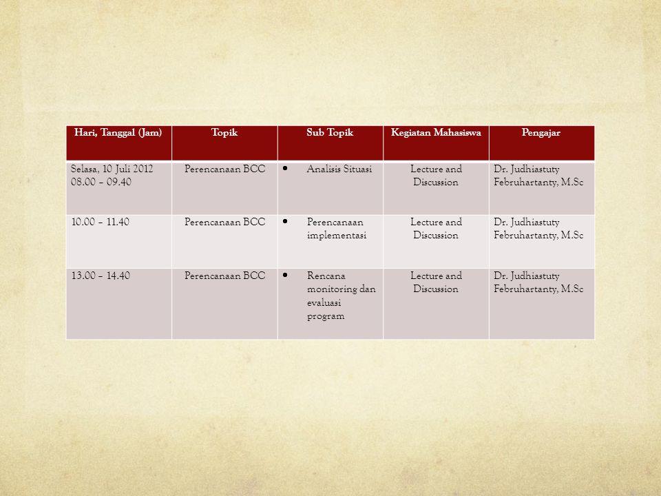 Hari, Tanggal (Jam)TopikSub TopikKegiatan MahasiswaPengajar Selasa, 10 Juli 2012 08.00 – 09.40 Perencanaan BCC  Analisis Situasi Lecture and Discussion Dr.