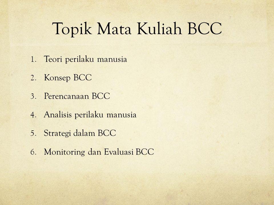 Topik Mata Kuliah BCC 1. Teori perilaku manusia 2. Konsep BCC 3. Perencanaan BCC 4. Analisis perilaku manusia 5. Strategi dalam BCC 6. Monitoring dan