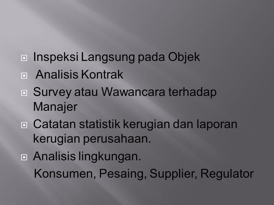  Inspeksi Langsung pada Objek  Analisis Kontrak  Survey atau Wawancara terhadap Manajer  Catatan statistik kerugian dan laporan kerugian perusahaan.