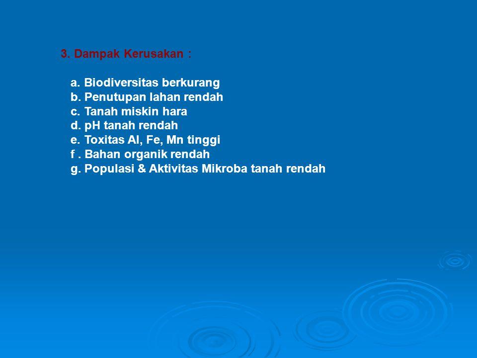 3.Dampak Kerusakan : a. Biodiversitas berkurang b.