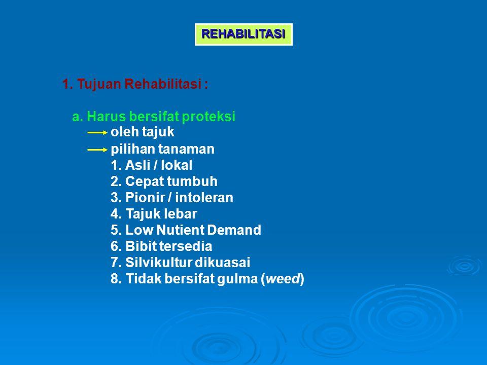 REHABILITASI 1.Tujuan Rehabilitasi : a. Harus bersifat proteksi oleh tajuk 1.