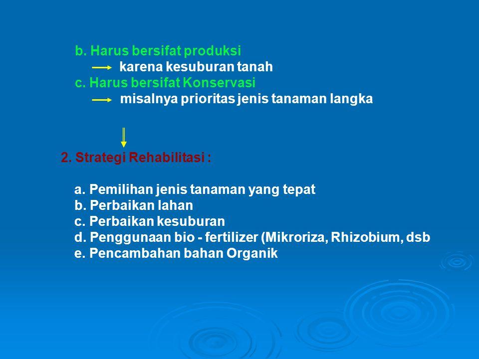 3.Kriteria Keberhasilan : a. Pertumbuhan normal ( tiggi, warna, sehat, batang lurus) b.