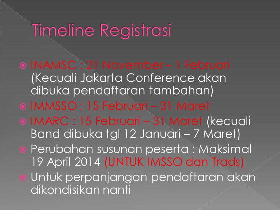 INAMSC : 21 November – 1 Februari (Kecuali Jakarta Conference akan dibuka pendaftaran tambahan)  IMMSSO : 15 Februari – 31 Maret  IMARC : 15 Februari – 31 Maret (kecuali Band dibuka tgl 12 Januari – 7 Maret)  Perubahan susunan peserta : Maksimal 19 April 2014 (UNTUK IMSSO dan Trads)  Untuk perpanjangan pendaftaran akan dikondisikan nanti