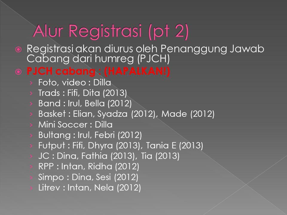  Registrasi akan diurus oleh Penanggung Jawab Cabang dari humreg (PJCH)  PJCH cabang : (HAPALKAN!) › Foto, video : Dilla › Trads : Fifi, Dita (2013) › Band : Irul, Bella (2012) › Basket : Elian, Syadza (2012), Made (2012) › Mini Soccer : Dilla › Bultang : Irul, Febri (2012) › Futput : Fifi, Dhyra (2013), Tania E (2013) › JC : Dina, Fathia (2013), Tia (2013) › RPP : Intan, Ridha (2012) › Simpo : Dina, Sesi (2012) › Litrev : Intan, Nela (2012)