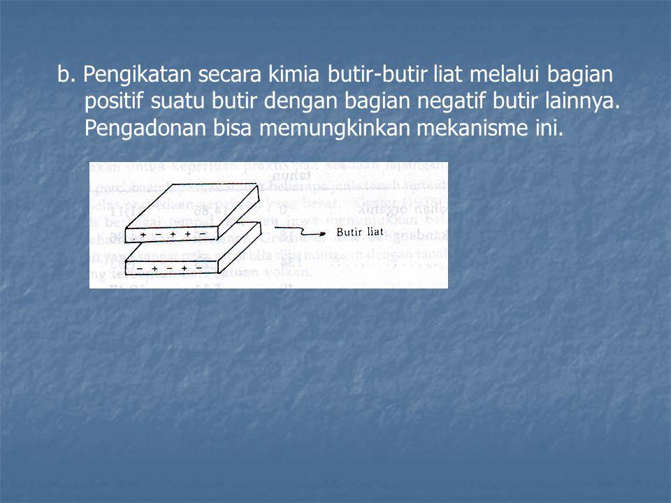 b. Pengikatan secara kimia butir-butir liat melalui bagian positif suatu butir dengan bagian negatif butir lainnya. Pengadonan bisa memungkinkan mekan