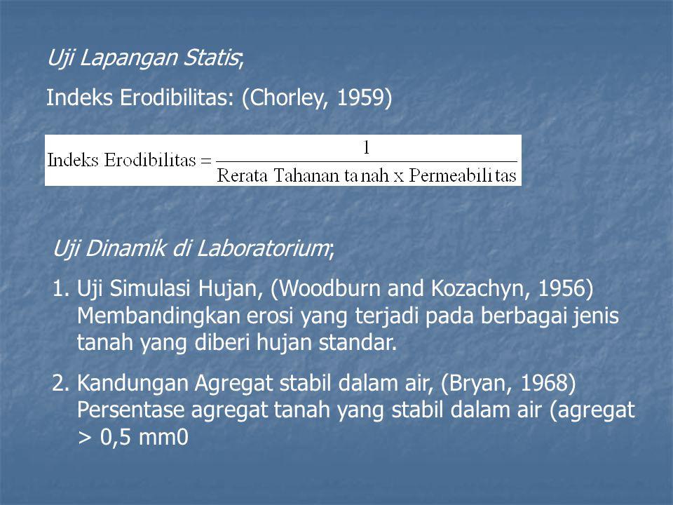 Uji Lapangan Statis; Indeks Erodibilitas: (Chorley, 1959) Uji Dinamik di Laboratorium; 1.Uji Simulasi Hujan, (Woodburn and Kozachyn, 1956) Membandingk