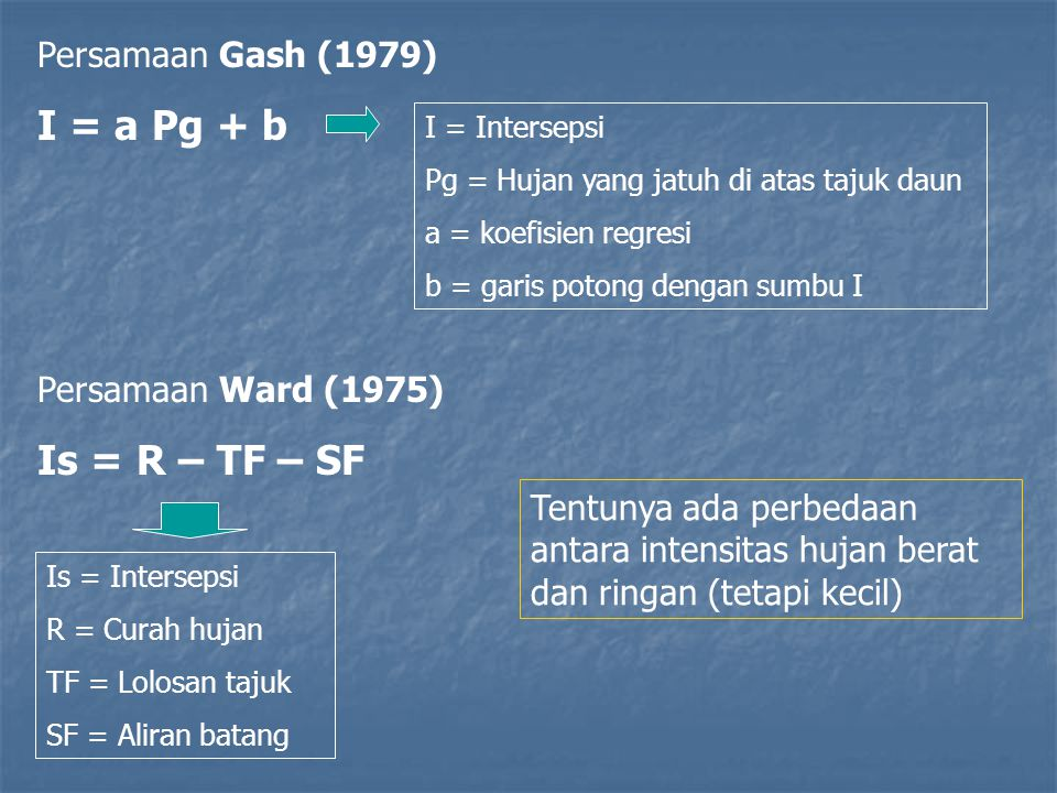 Persamaan Gash (1979) I = a Pg + b I = Intersepsi Pg = Hujan yang jatuh di atas tajuk daun a = koefisien regresi b = garis potong dengan sumbu I Persa