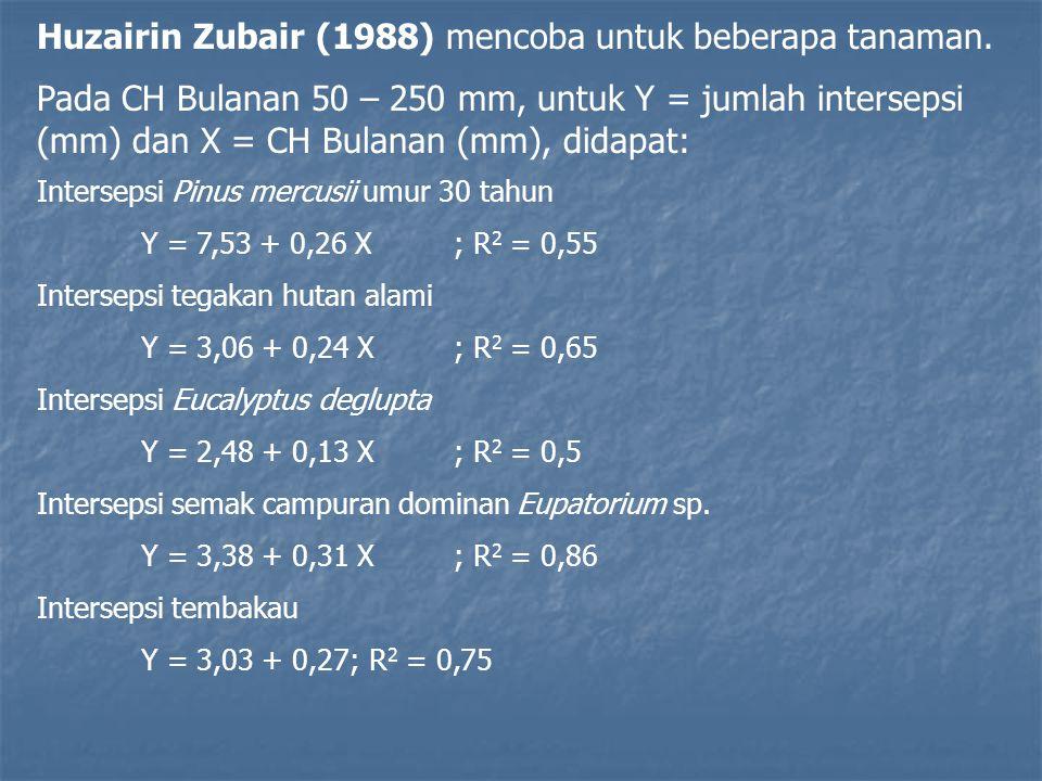 Huzairin Zubair (1988) mencoba untuk beberapa tanaman. Pada CH Bulanan 50 – 250 mm, untuk Y = jumlah intersepsi (mm) dan X = CH Bulanan (mm), didapat: