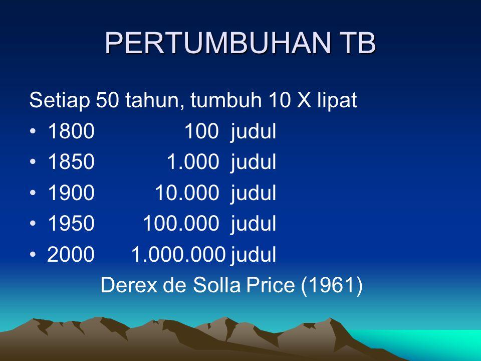 PERTUMBUHAN TB Setiap 50 tahun, tumbuh 10 X lipat 1800 100 judul 1850 1.000 judul 1900 10.000 judul 1950 100.000 judul 2000 1.000.000 judul Derex de S