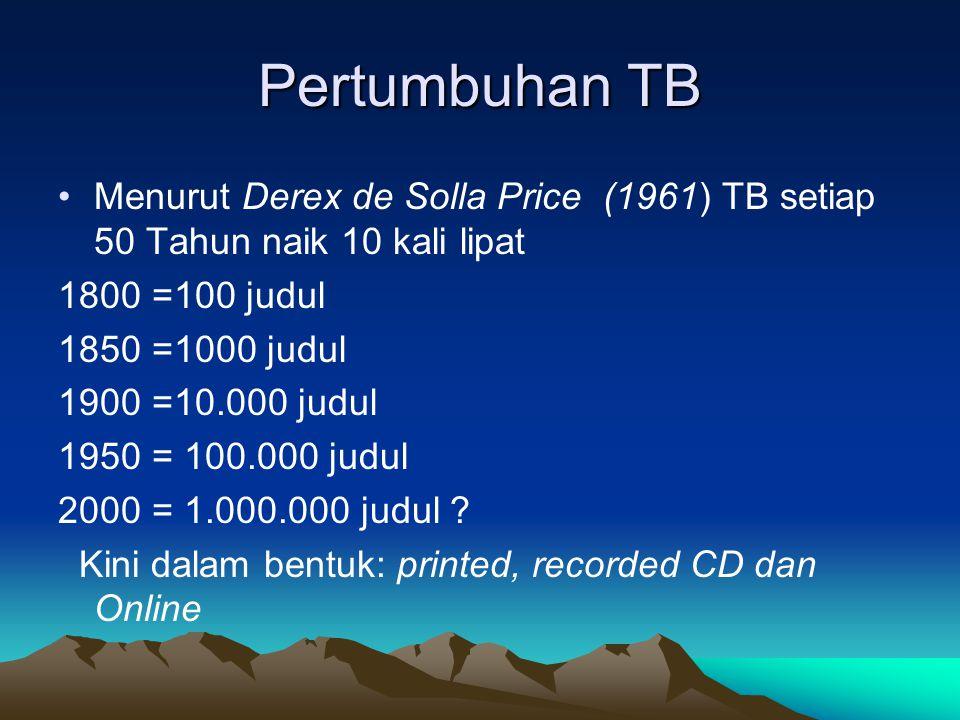 Pertumbuhan TB Menurut Derex de Solla Price (1961) TB setiap 50 Tahun naik 10 kali lipat 1800 =100 judul 1850 =1000 judul 1900 =10.000 judul 1950 = 10