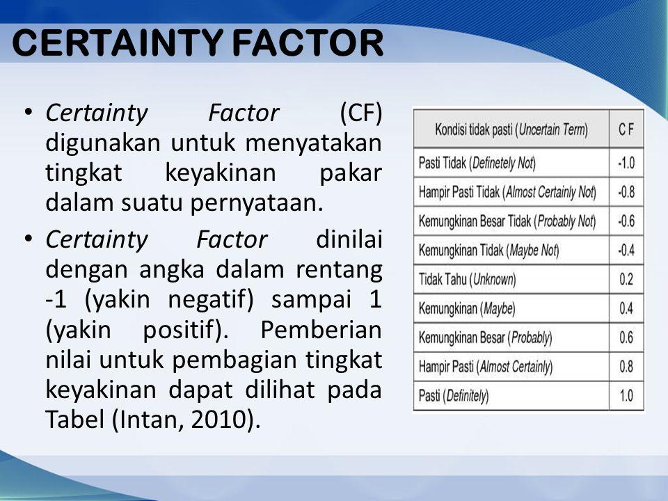 CERTAINTY FACTOR Certainty Factor (CF) digunakan untuk menyatakan tingkat keyakinan pakar dalam suatu pernyataan. Certainty Factor dinilai dengan angk
