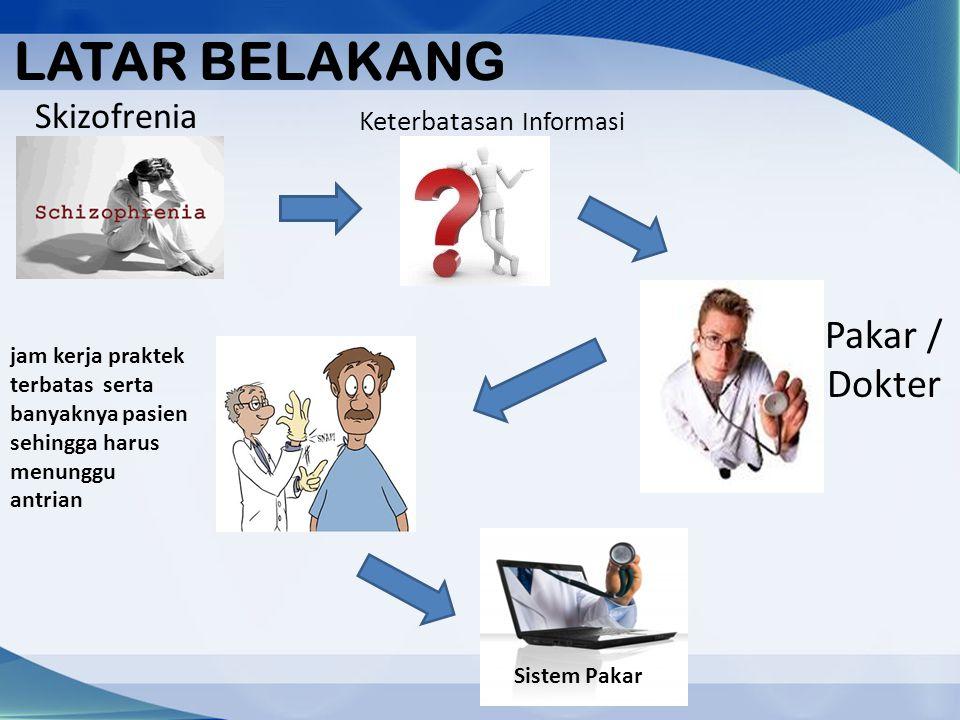 LATAR BELAKANG Keterbatasan Informasi Skizofrenia Pakar / Dokter jam kerja praktek terbatas serta banyaknya pasien sehingga harus menunggu antrian Sis