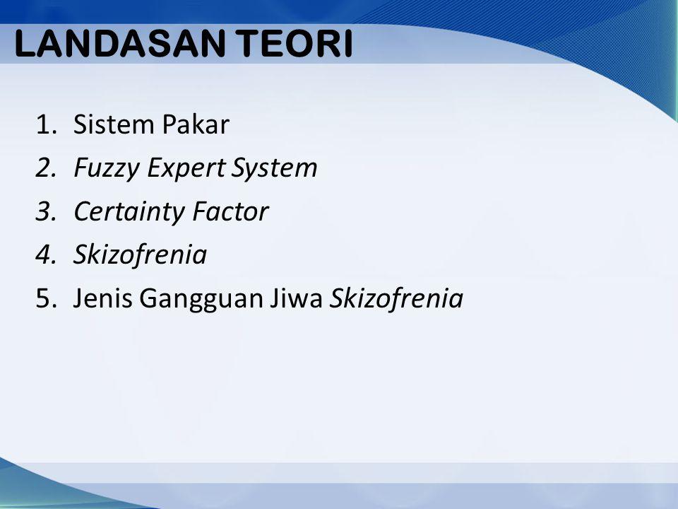 LANDASAN TEORI 1.Sistem Pakar 2.Fuzzy Expert System 3.Certainty Factor 4.Skizofrenia 5.Jenis Gangguan Jiwa Skizofrenia