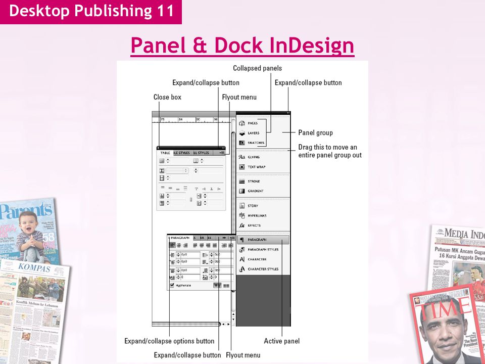Desktop Publishing 11 Panel & Dock InDesign