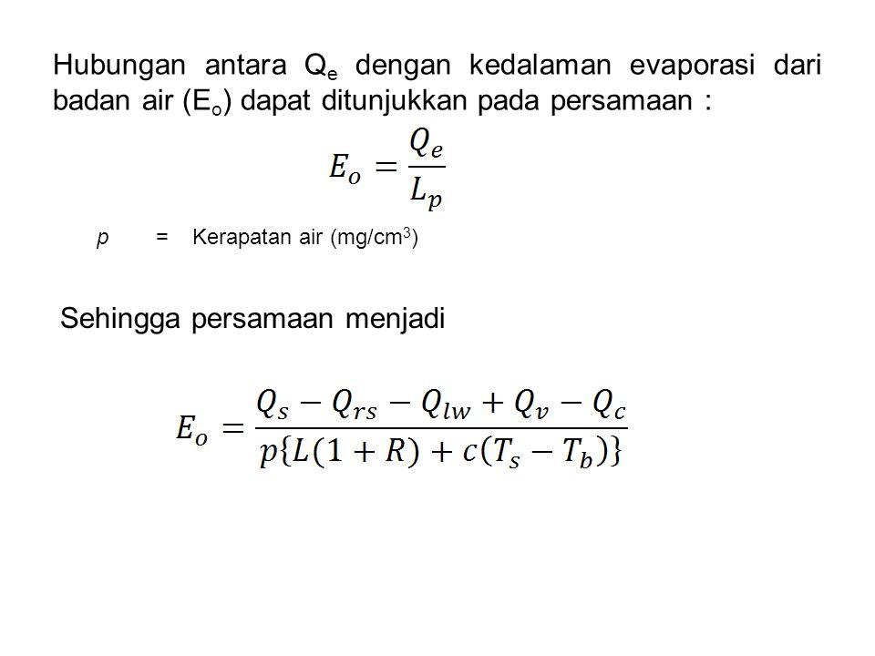Hubungan antara Q e dengan kedalaman evaporasi dari badan air (E o ) dapat ditunjukkan pada persamaan : p=Kerapatan air (mg/cm 3 ) Sehingga persamaan