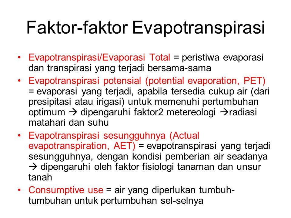 Faktor-faktor Evapotranspirasi Evapotranspirasi/Evaporasi Total = peristiwa evaporasi dan transpirasi yang terjadi bersama-sama Evapotranspirasi poten