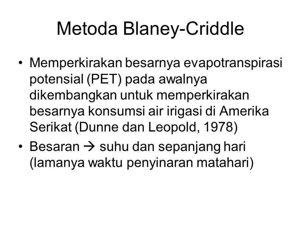Metoda Blaney-Criddle Memperkirakan besarnya evapotranspirasi potensial (PET) pada awalnya dikembangkan untuk memperkirakan besarnya konsumsi air irig