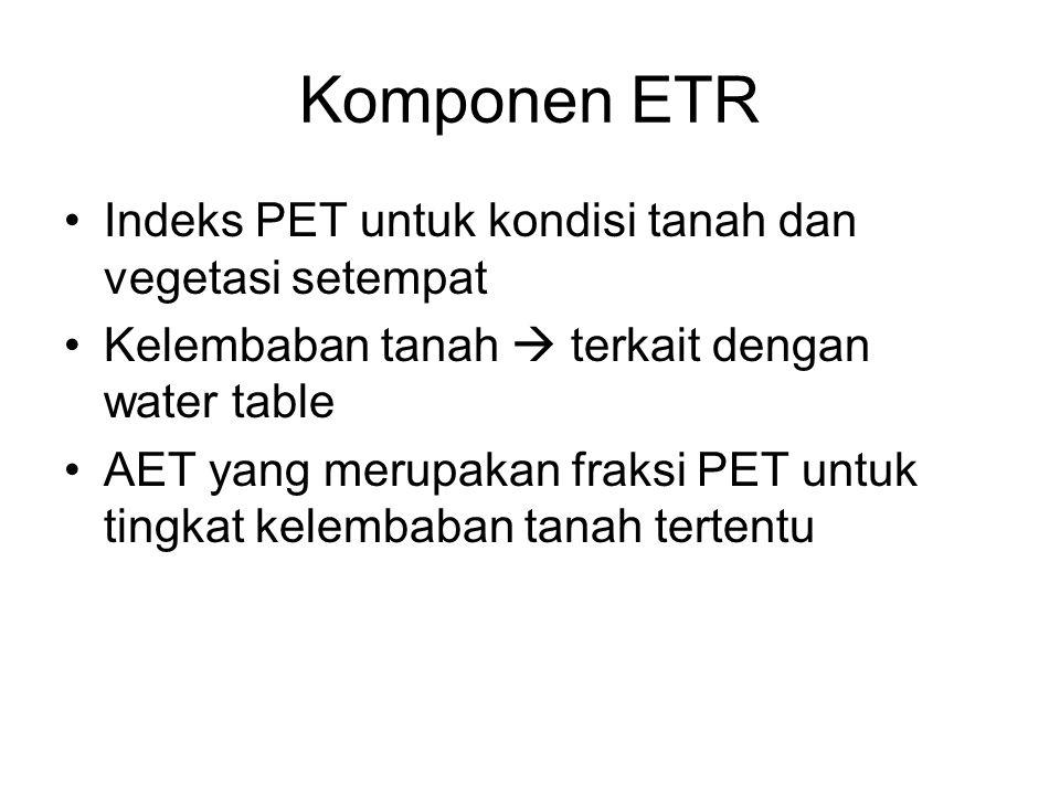 Komponen ETR Indeks PET untuk kondisi tanah dan vegetasi setempat Kelembaban tanah  terkait dengan water table AET yang merupakan fraksi PET untuk ti