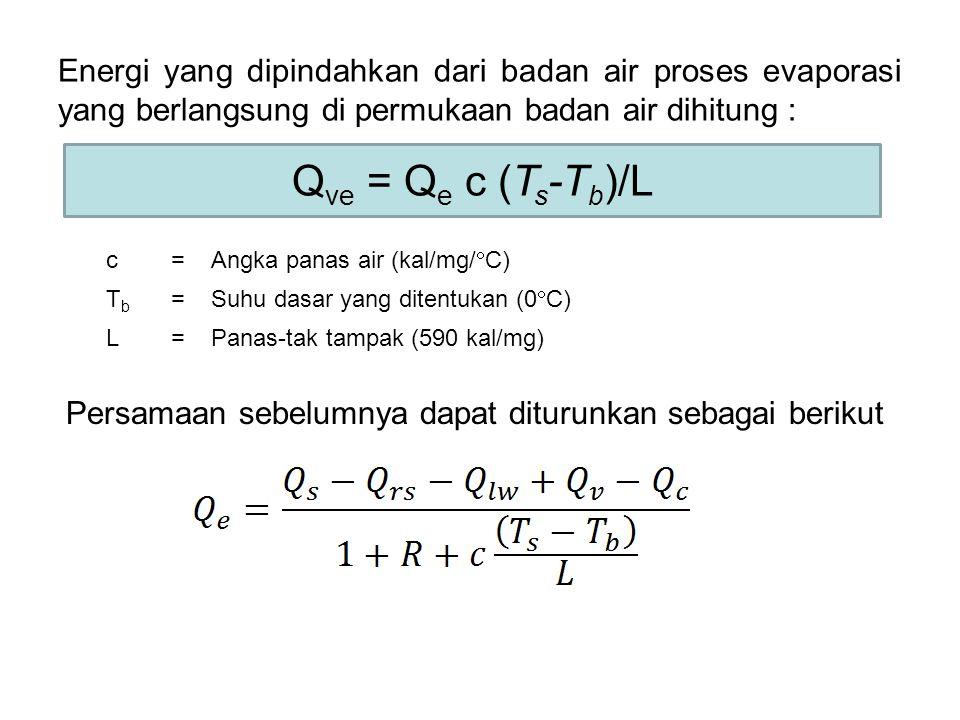 Energi yang dipindahkan dari badan air proses evaporasi yang berlangsung di permukaan badan air dihitung : c= Angka panas air (kal/mg/  C) TbTb = Suh