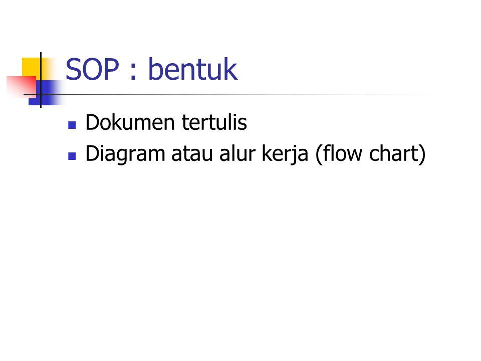 SOP : bentuk Dokumen tertulis Diagram atau alur kerja (flow chart)