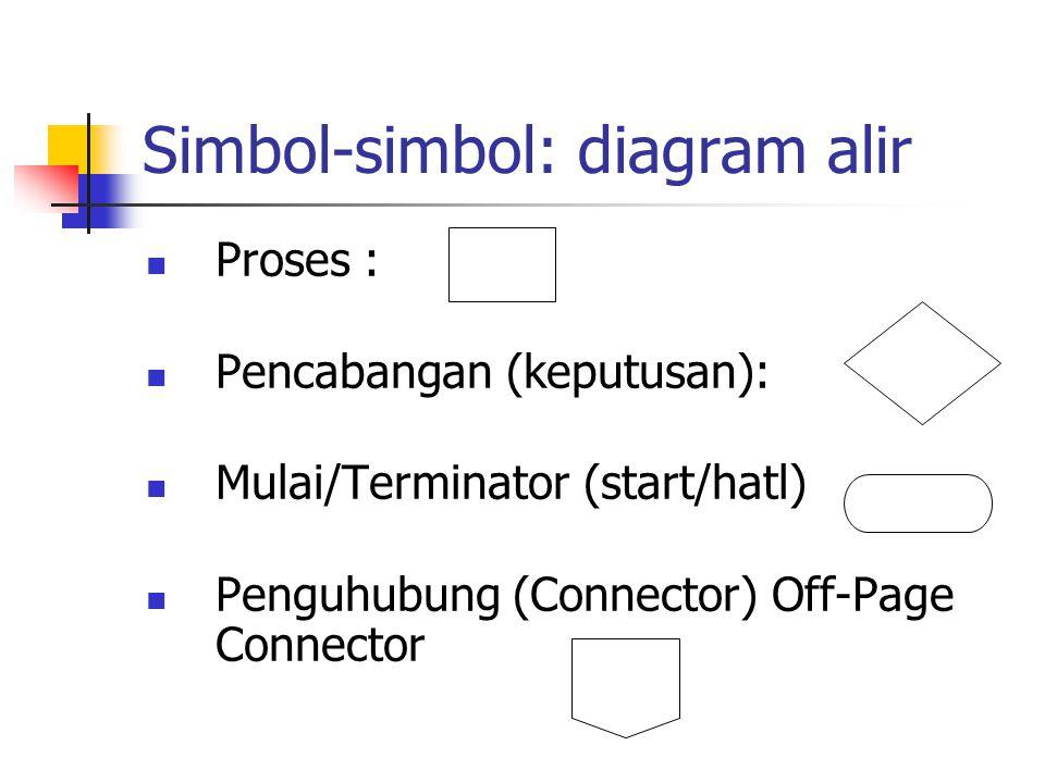Simbol-simbol: diagram alir Proses : Pencabangan (keputusan): Mulai/Terminator (start/hatl) Penguhubung (Connector) Off-Page Connector