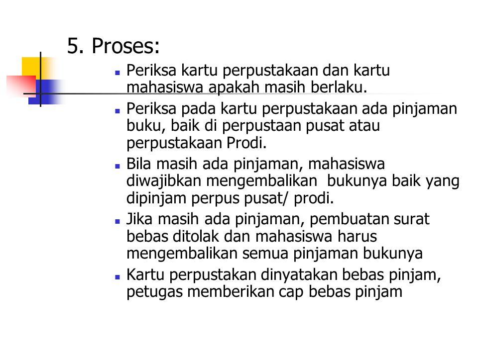 5. Proses: Periksa kartu perpustakaan dan kartu mahasiswa apakah masih berlaku. Periksa pada kartu perpustakaan ada pinjaman buku, baik di perpustaan
