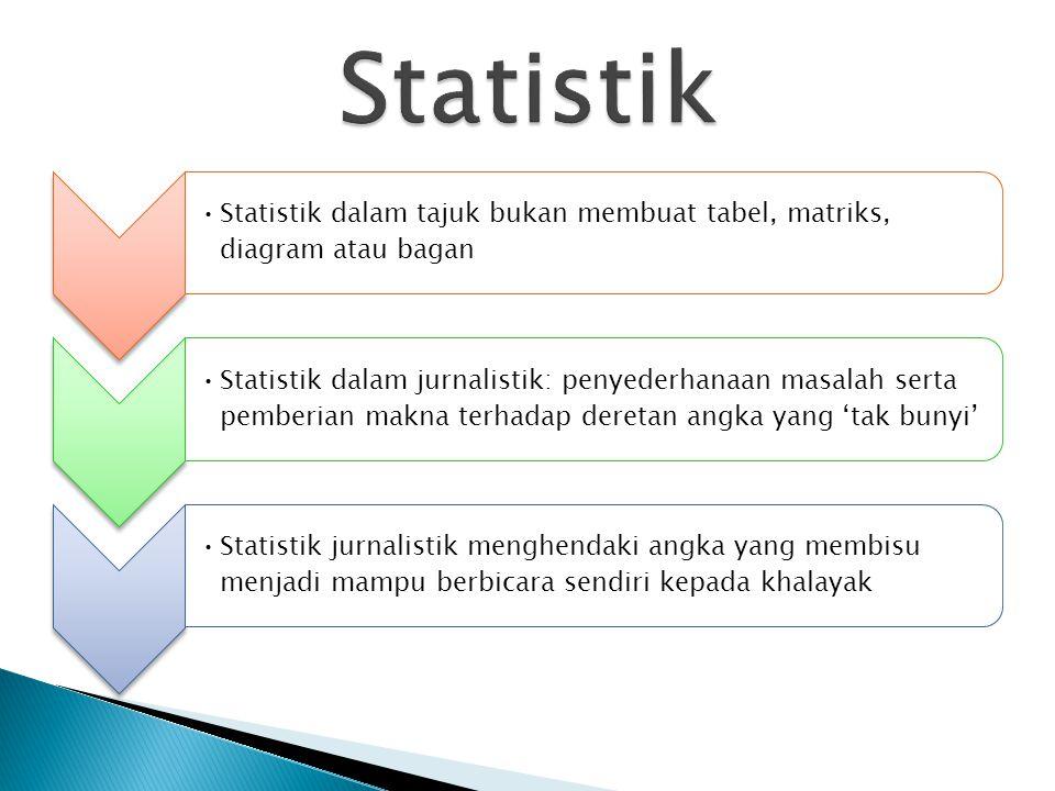 Statistik dalam tajuk bukan membuat tabel, matriks, diagram atau bagan Statistik dalam jurnalistik: penyederhanaan masalah serta pemberian makna terhadap deretan angka yang 'tak bunyi' Statistik jurnalistik menghendaki angka yang membisu menjadi mampu berbicara sendiri kepada khalayak
